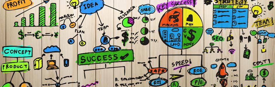 opstart af virksomhed skriv din forretningsplan