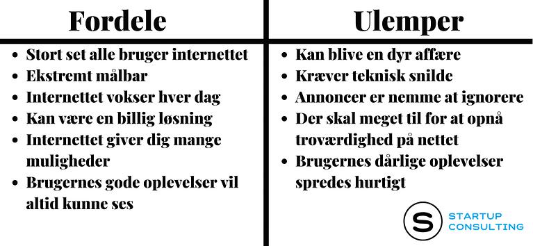 online_marketing_fordele_og_ulemper